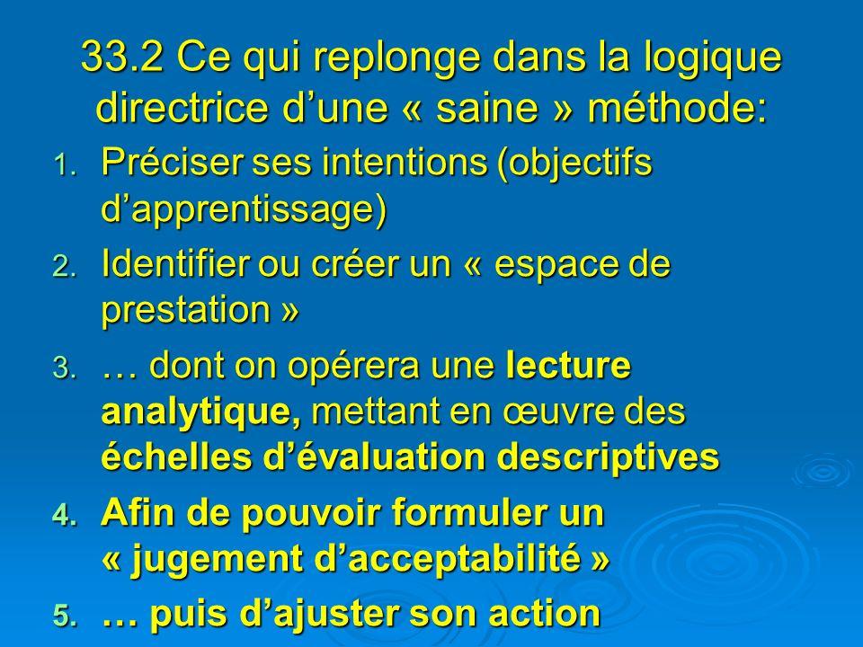 33.2 Ce qui replonge dans la logique directrice d'une « saine » méthode: