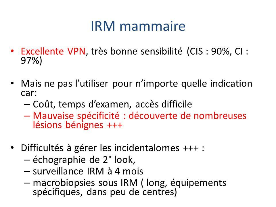 IRM mammaire Excellente VPN, très bonne sensibilité (CIS : 90%, CI : 97%) Mais ne pas l'utiliser pour n'importe quelle indication car: