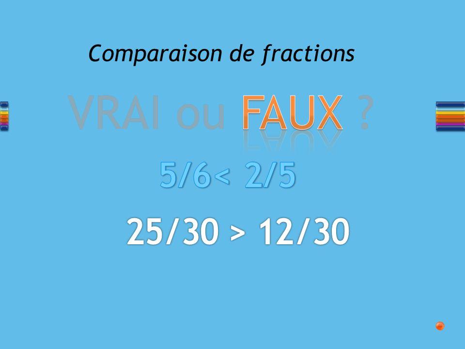 Comparaison de fractions