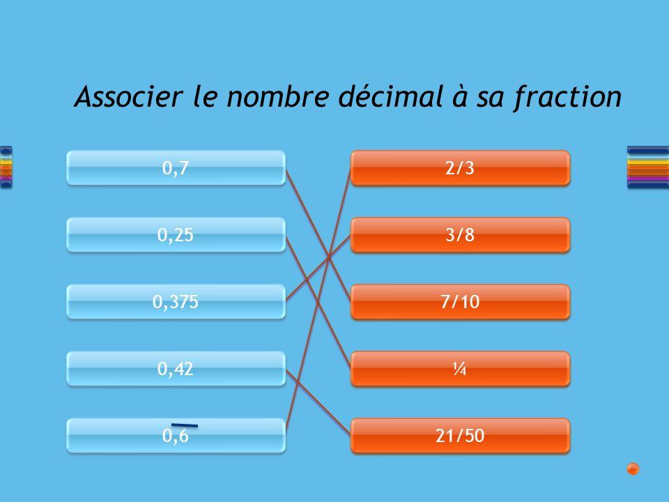 Associer le nombre décimal à sa fraction