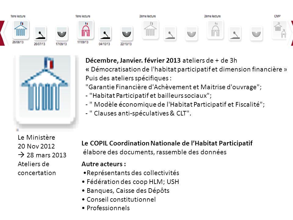 Décembre, Janvier. février 2013 ateliers de + de 3h