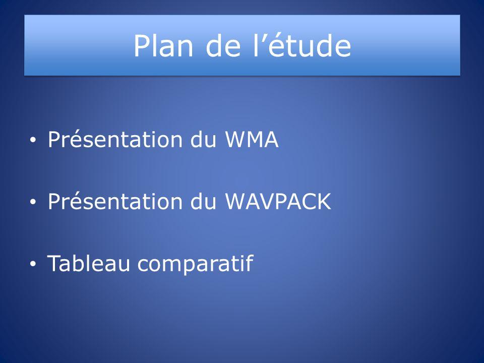 Plan de l'étude Présentation du WMA Présentation du WAVPACK