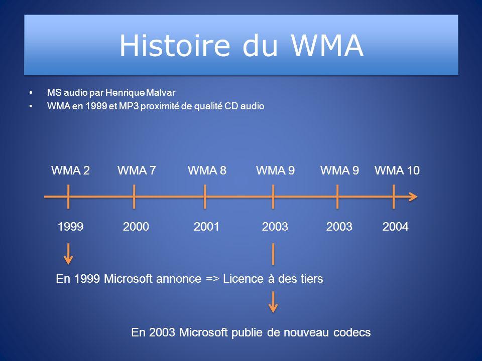 Histoire du WMA WMA 2 WMA 7 WMA 8 WMA 9 WMA 9 WMA 10 1999 2000 2001