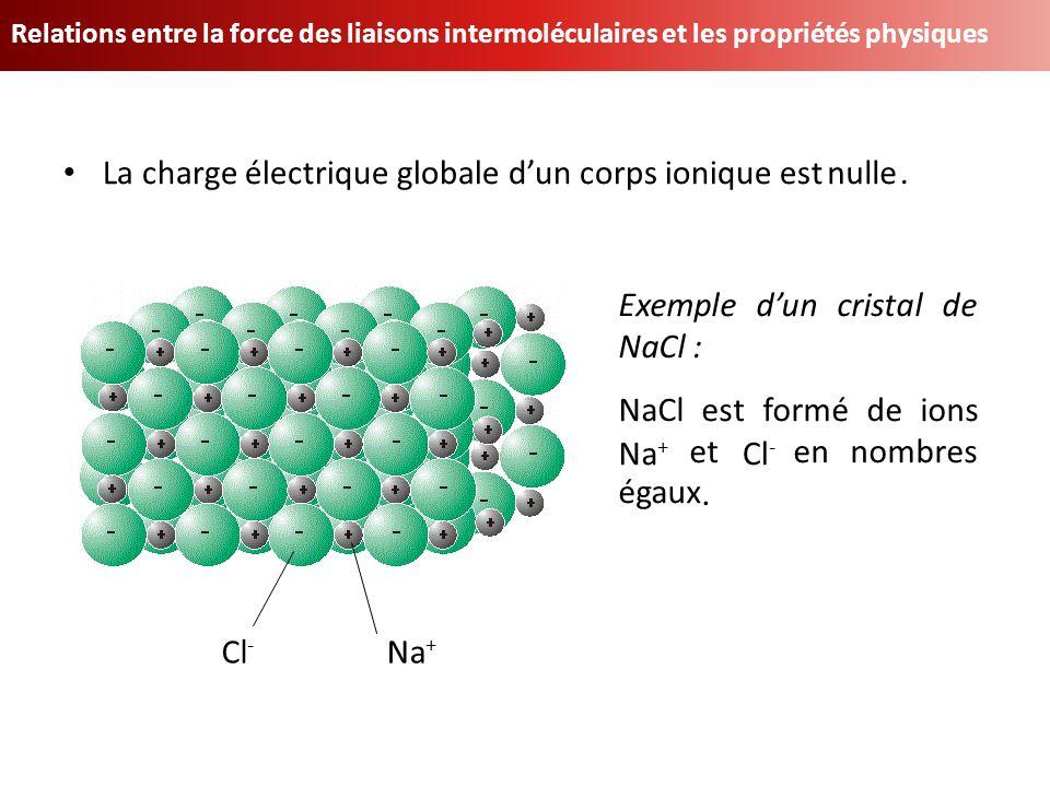 La charge électrique globale d'un corps ionique est nulle. nulle