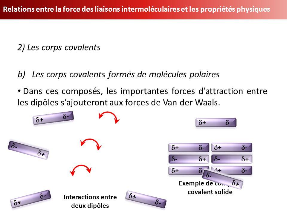 Exemple de composé covalent solide Interactions entre deux dipôles