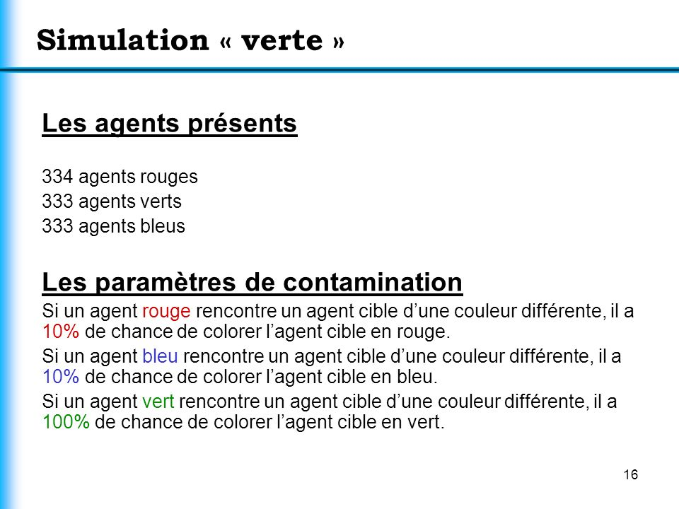Simulation « verte » Les agents présents