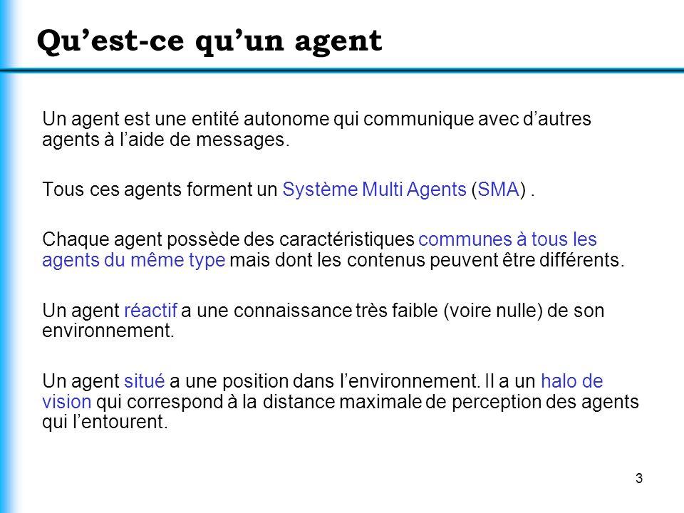 Qu'est-ce qu'un agent Un agent est une entité autonome qui communique avec d'autres agents à l'aide de messages.