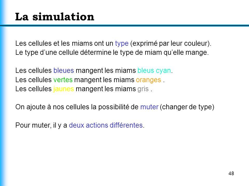 La simulation Les cellules et les miams ont un type (exprimé par leur couleur). Le type d'une cellule détermine le type de miam qu'elle mange.