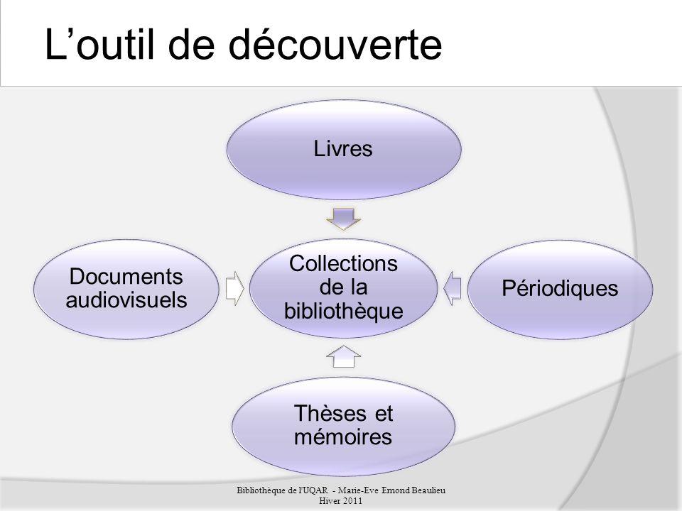 L'outil de découverte Collections de la bibliothèque Livres