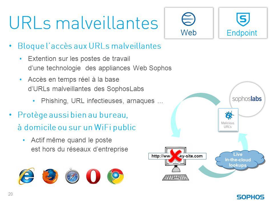 URLs malveillantes Protection Web