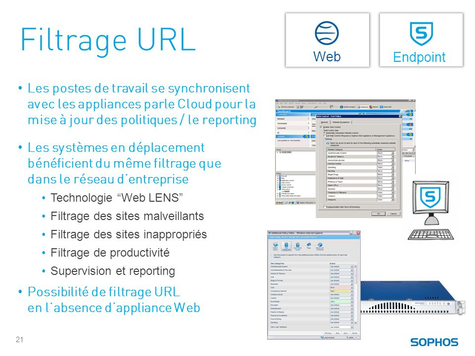 Filtrage URL Web Endpoint