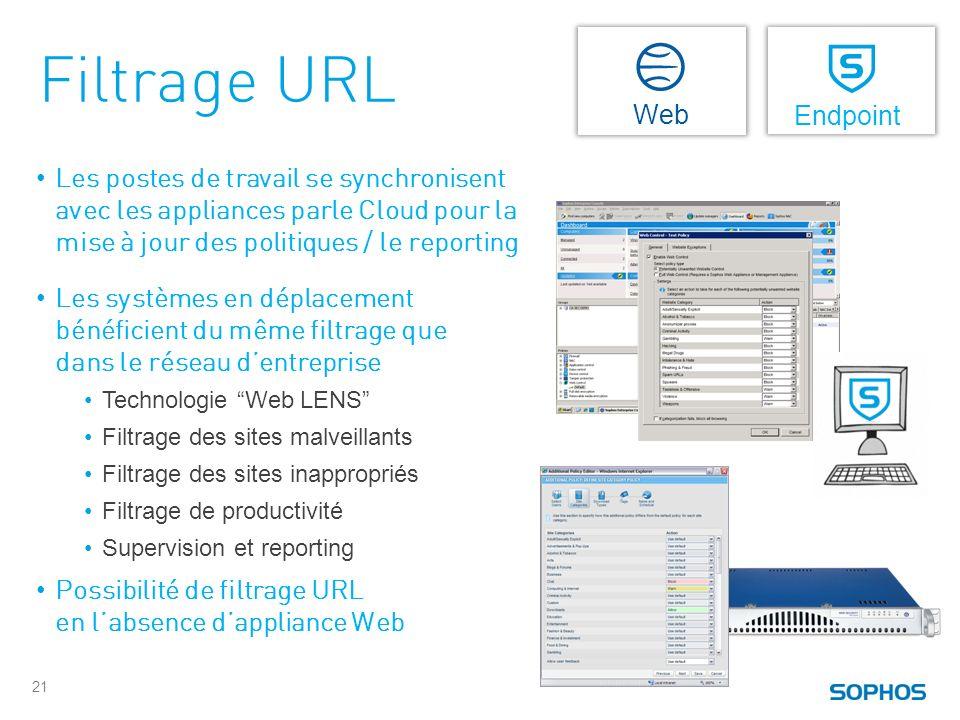 Filtrage URL Web Endpoint