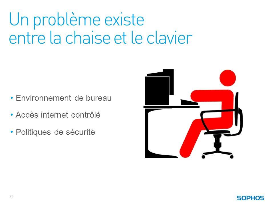 Un problème existe entre la chaise et le clavier