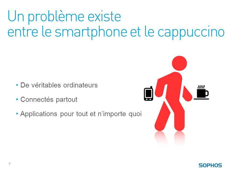 Un problème existe entre le smartphone et le cappuccino