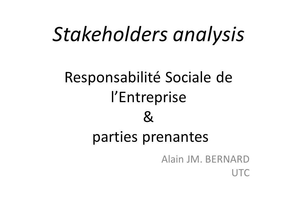 Stakeholders analysis Responsabilité Sociale de l'Entreprise & parties prenantes