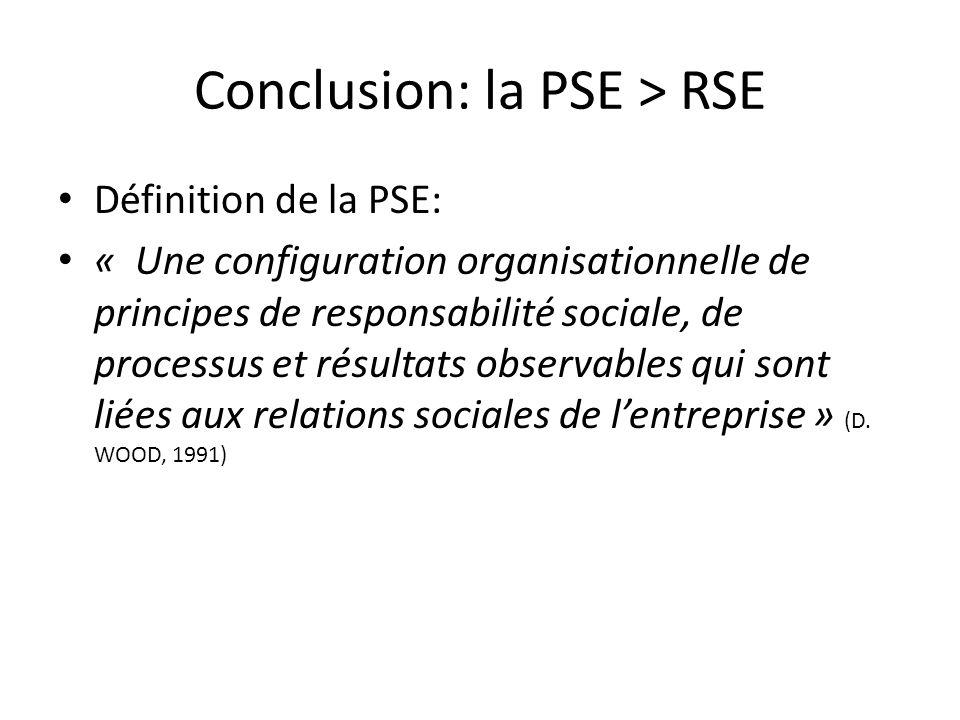 Conclusion: la PSE > RSE