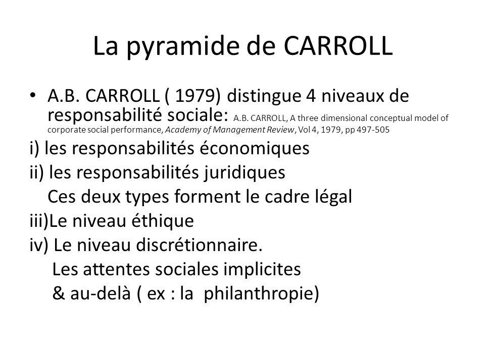 La pyramide de CARROLL