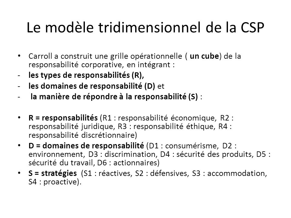 Le modèle tridimensionnel de la CSP