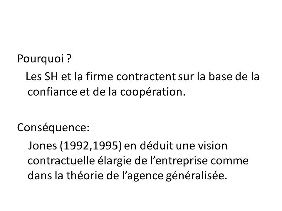 Pourquoi . Les SH et la firme contractent sur la base de la confiance et de la coopération.