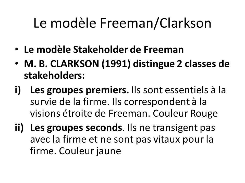 Le modèle Freeman/Clarkson
