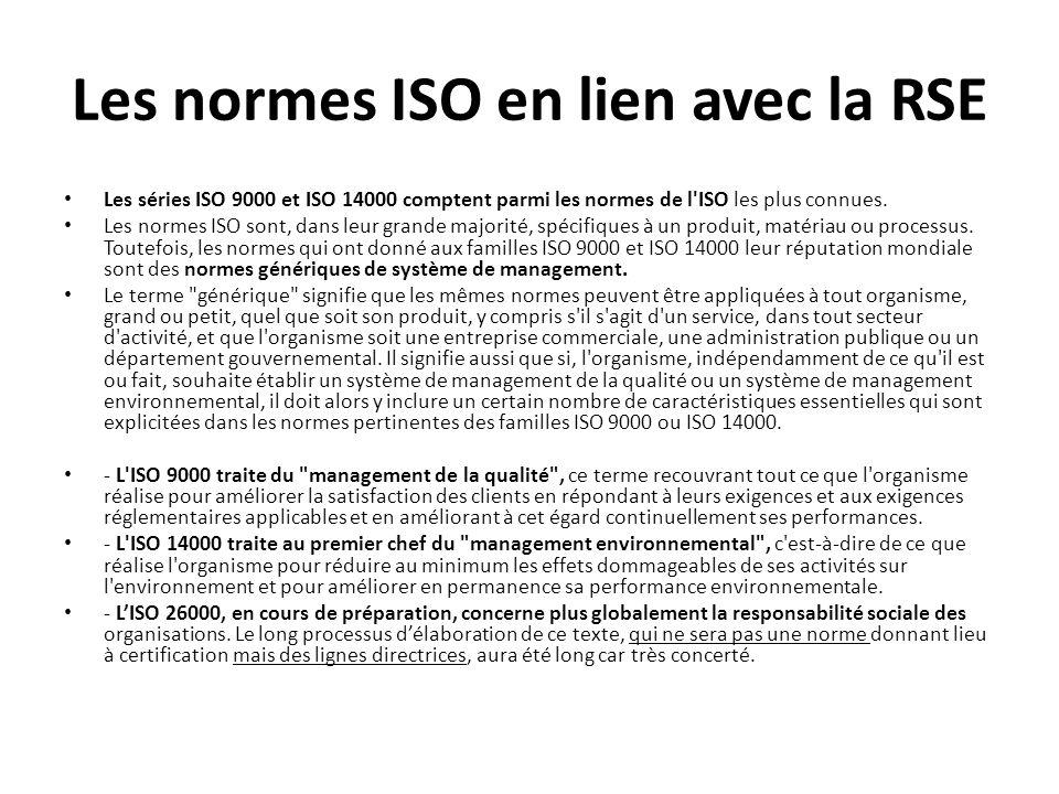 Les normes ISO en lien avec la RSE