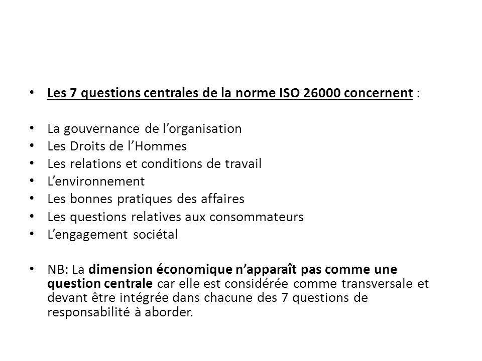 Les 7 questions centrales de la norme ISO 26000 concernent :