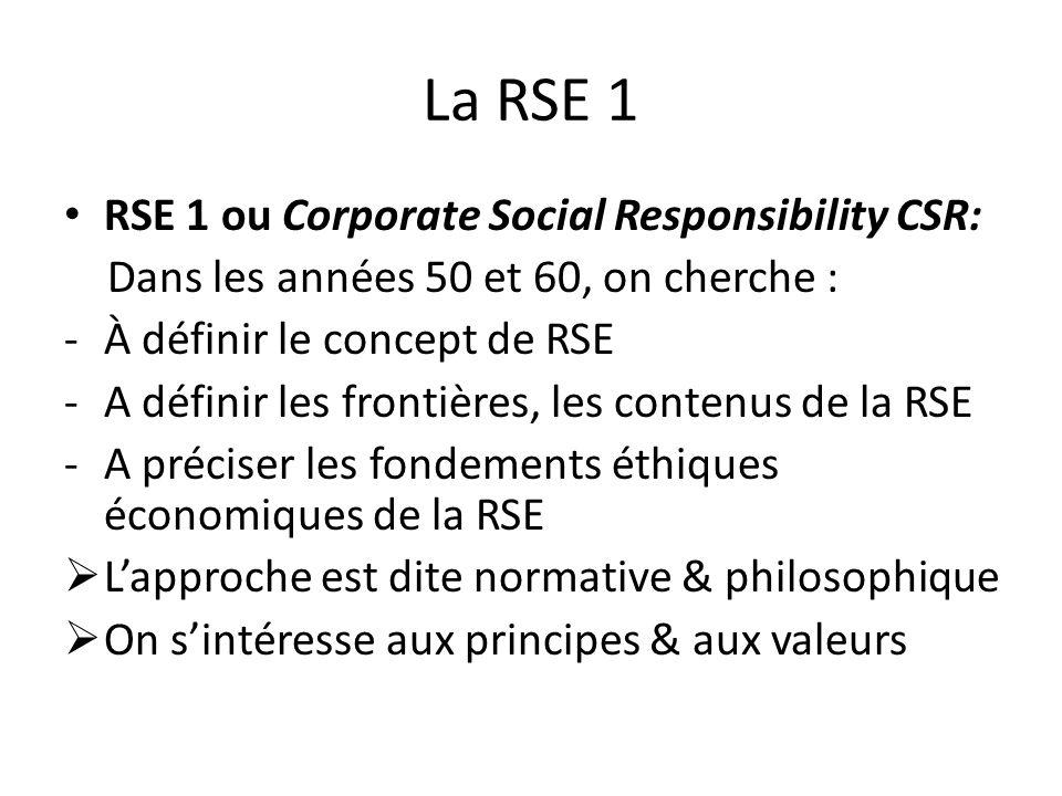La RSE 1 RSE 1 ou Corporate Social Responsibility CSR: