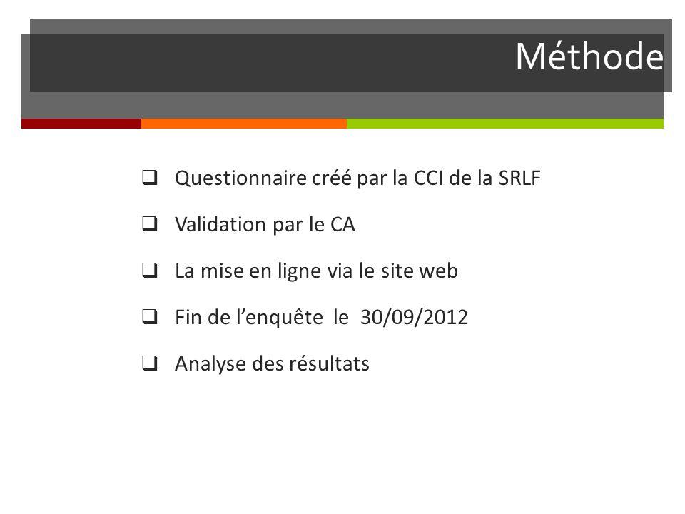 Méthode Questionnaire créé par la CCI de la SRLF Validation par le CA