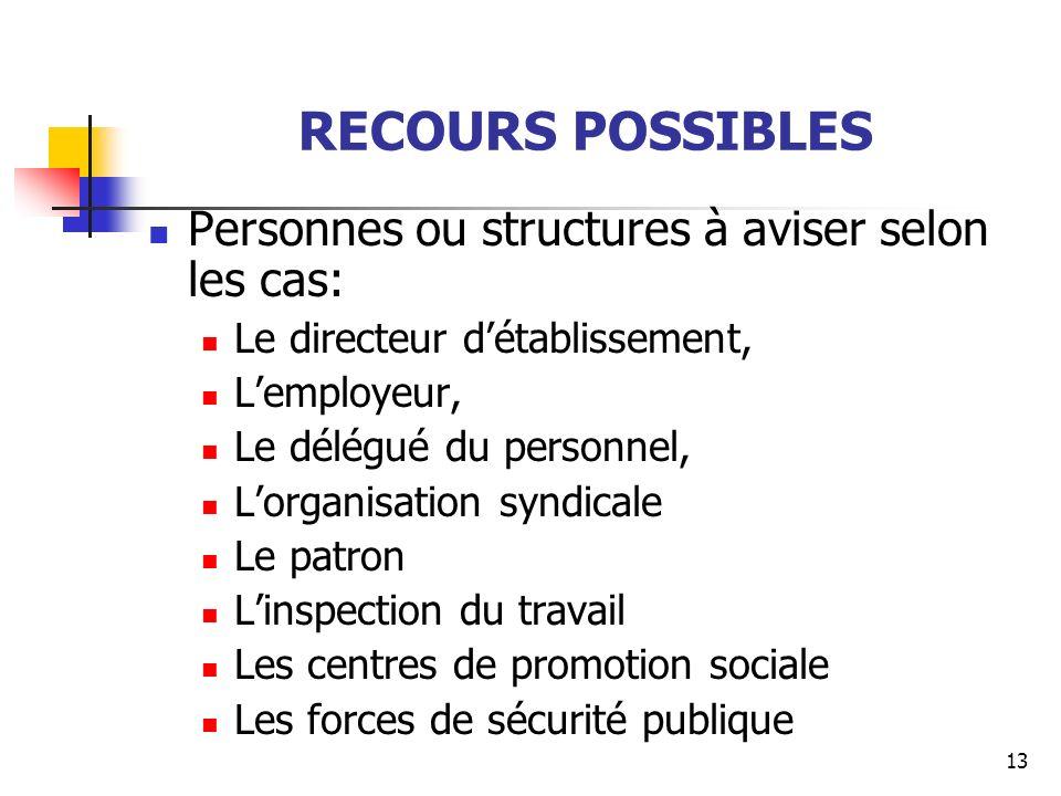 RECOURS POSSIBLES Personnes ou structures à aviser selon les cas: