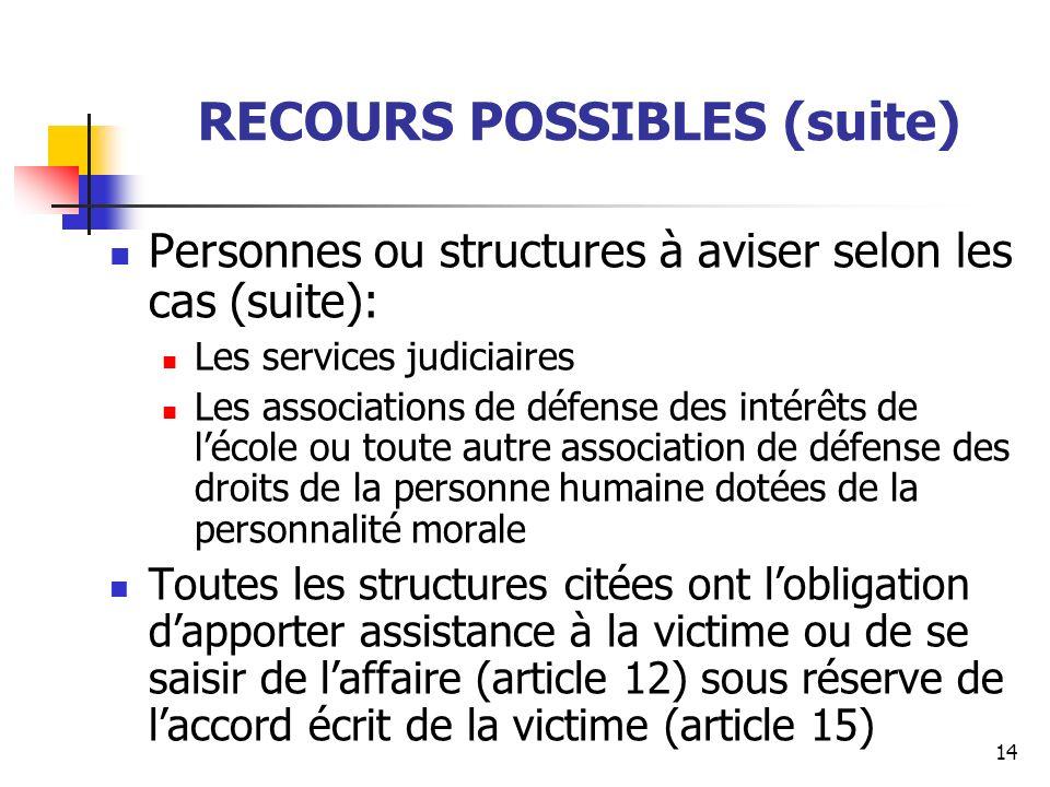 RECOURS POSSIBLES (suite)