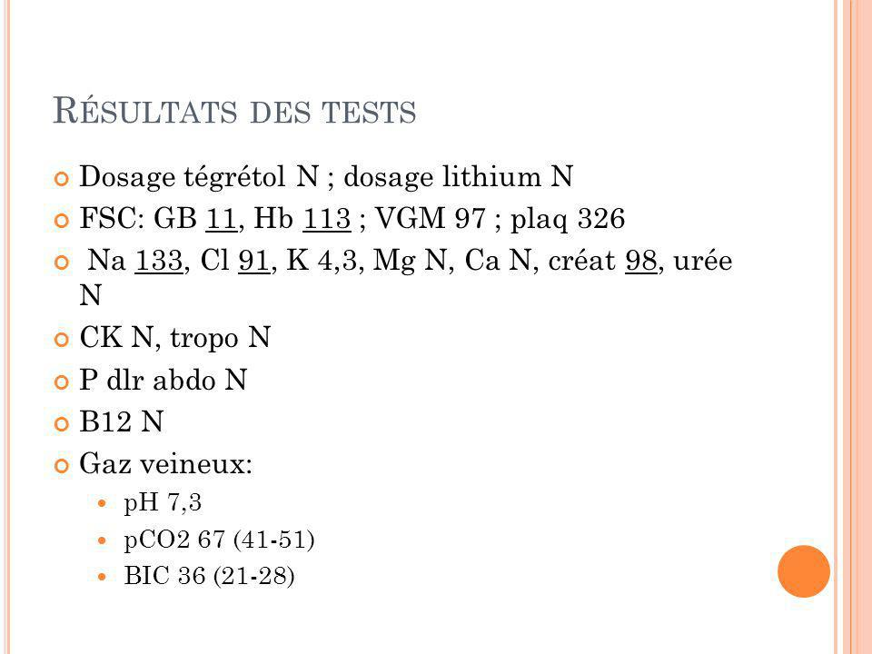 Résultats des tests Dosage tégrétol N ; dosage lithium N
