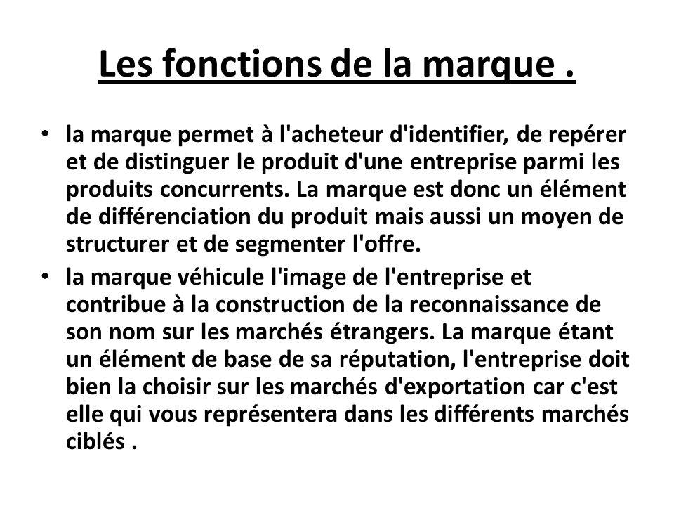 Les fonctions de la marque .