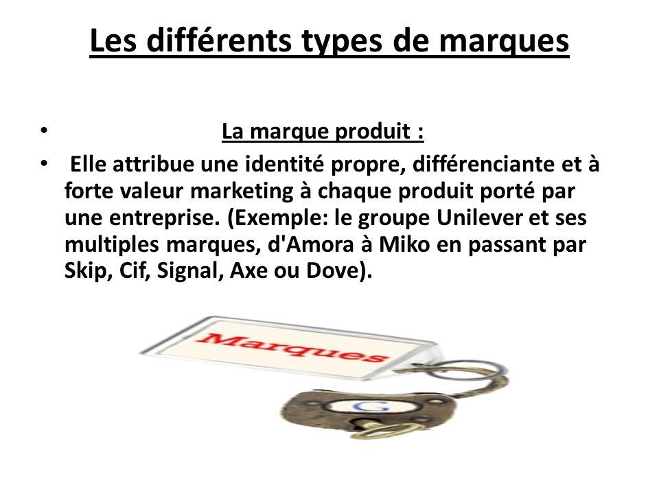 Les différents types de marques