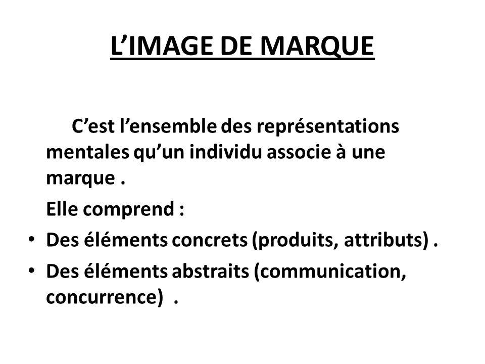 L'IMAGE DE MARQUE C'est l'ensemble des représentations mentales qu'un individu associe à une marque .