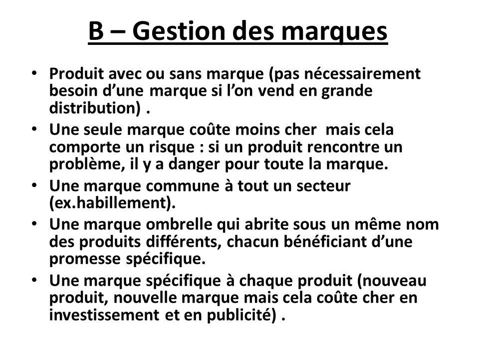 B – Gestion des marques Produit avec ou sans marque (pas nécessairement besoin d'une marque si l'on vend en grande distribution) .
