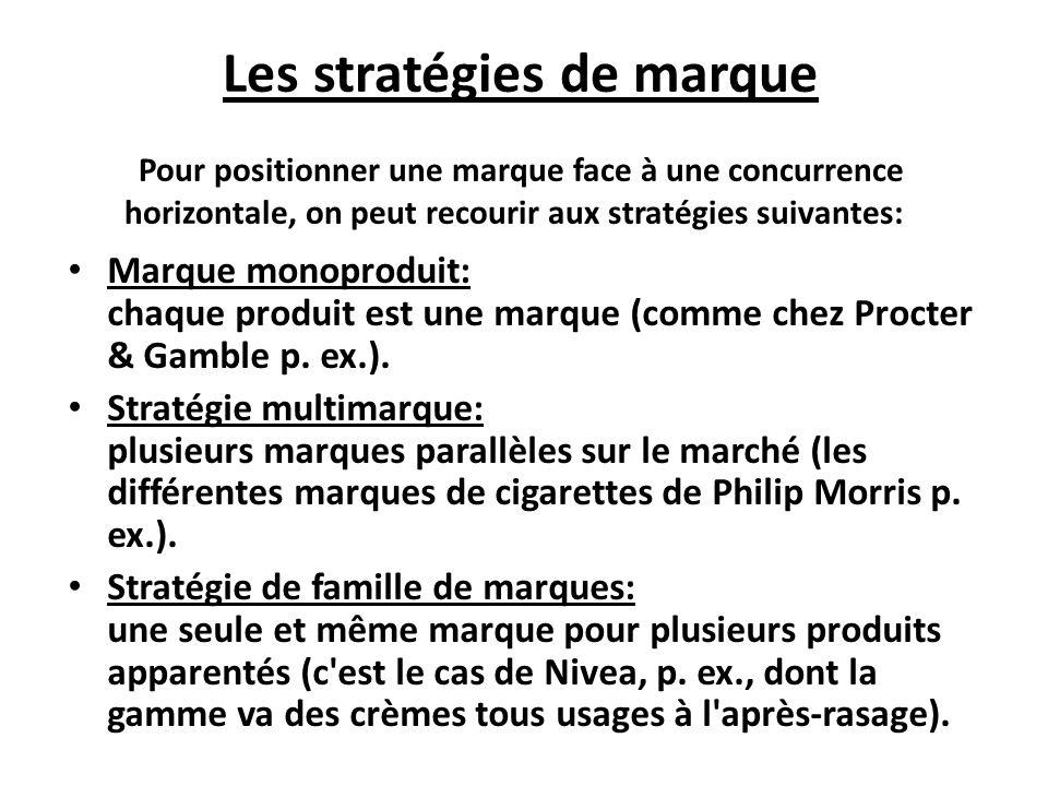 Les stratégies de marque Pour positionner une marque face à une concurrence horizontale, on peut recourir aux stratégies suivantes: