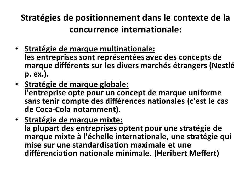 Stratégies de positionnement dans le contexte de la concurrence internationale: