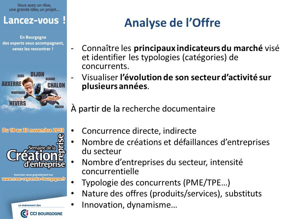 Analyse de l'Offre Connaître les principaux indicateurs du marché visé et identifier les typologies (catégories) de concurrents.