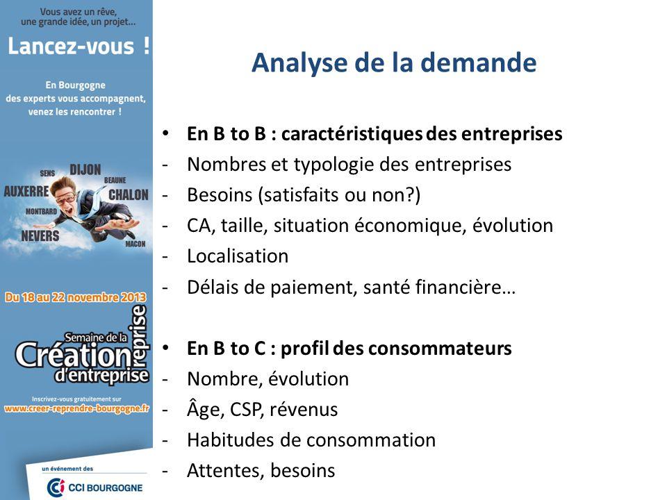 Analyse de la demande En B to B : caractéristiques des entreprises