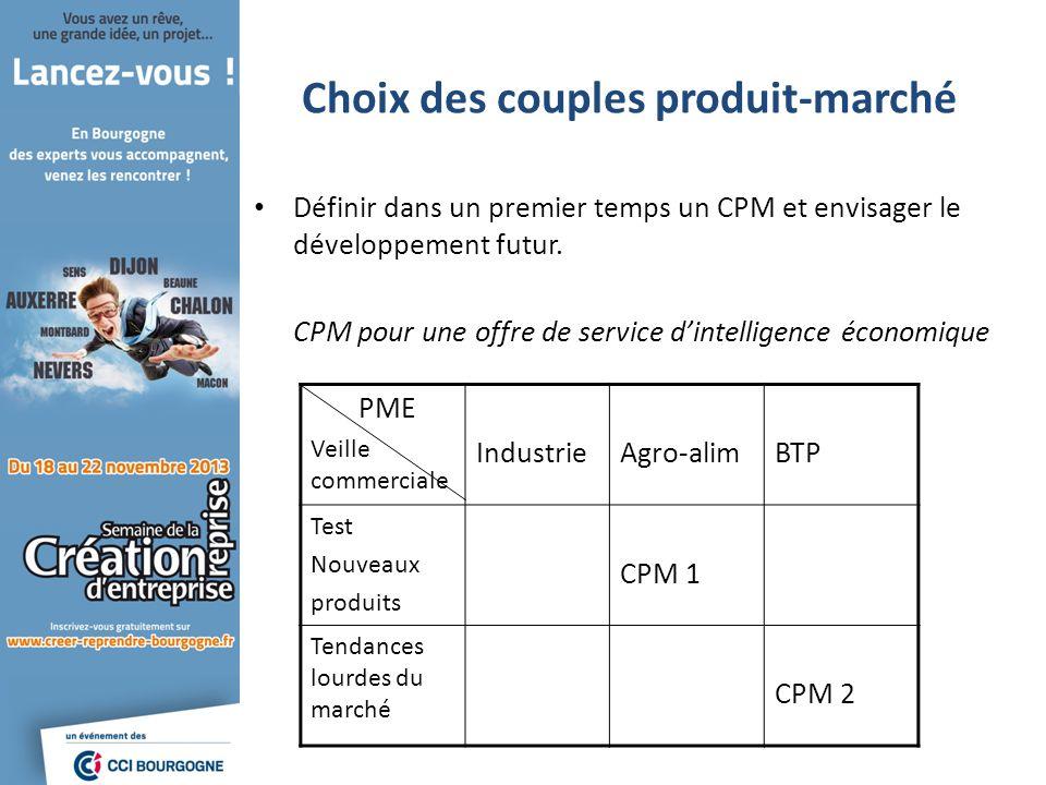 Choix des couples produit-marché