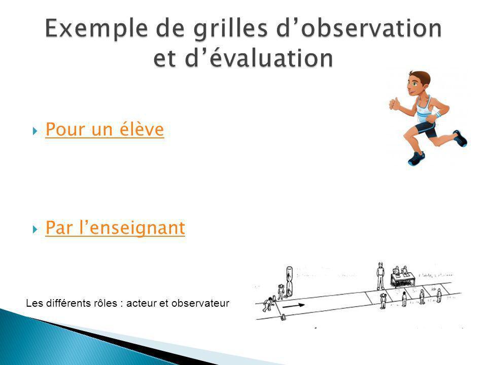 Exemple de grilles d'observation et d'évaluation
