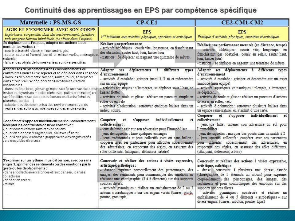 Continuité des apprentissages en EPS par compétence spécifique