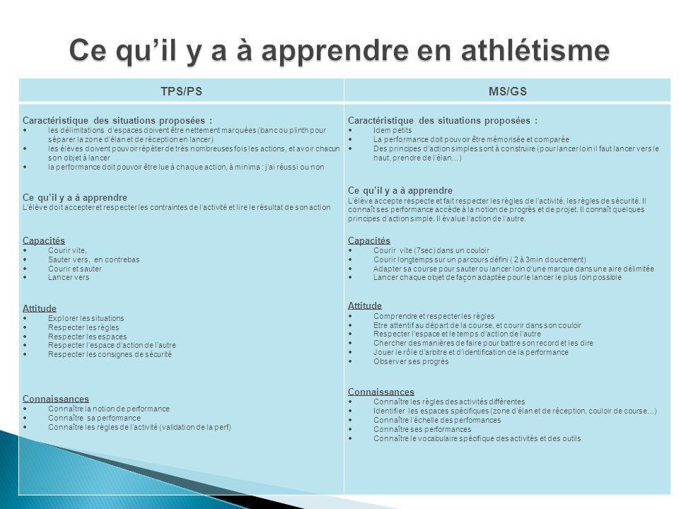Ce qu'il y a à apprendre en athlétisme