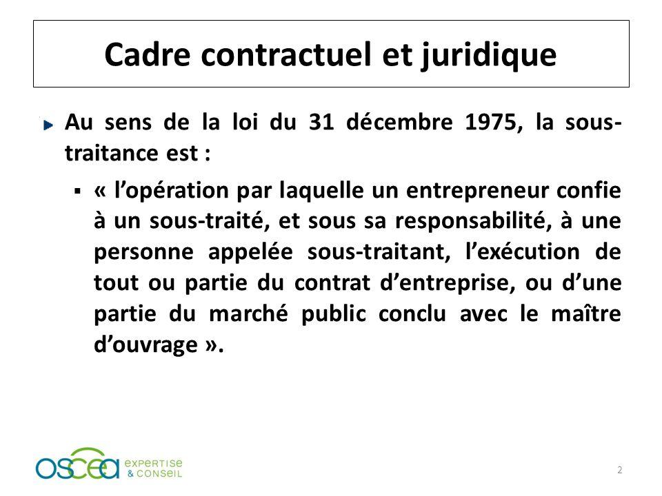 Cadre contractuel et juridique