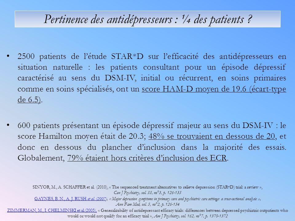 Pertinence des antidépresseurs : ¼ des patients