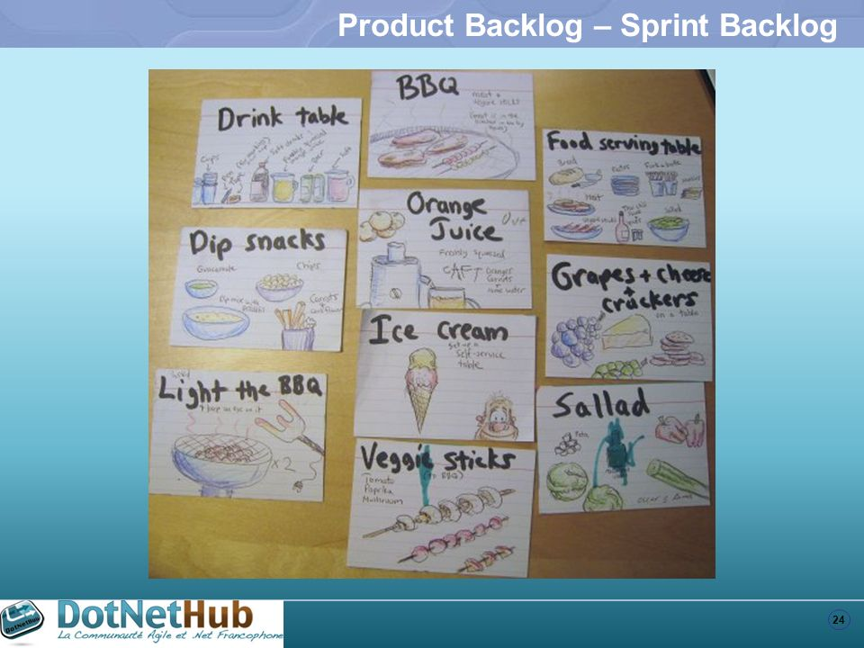 Product Backlog – Sprint Backlog