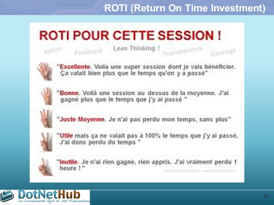 ROTI (Return On Time Investment)