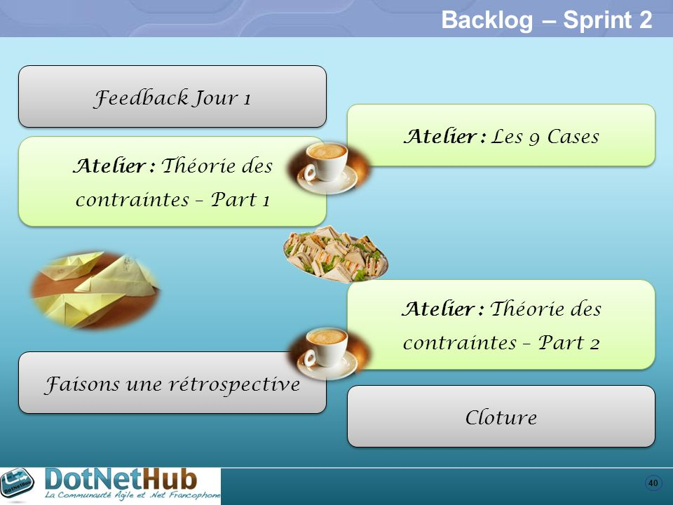 Backlog – Sprint 2 Feedback Jour 1 Atelier : Les 9 Cases