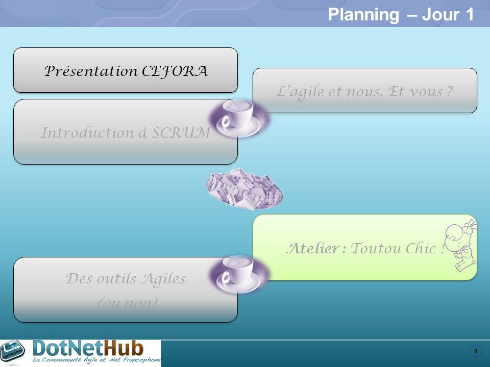 Planning – Jour 1 Présentation CEFORA L'agile et nous. Et vous