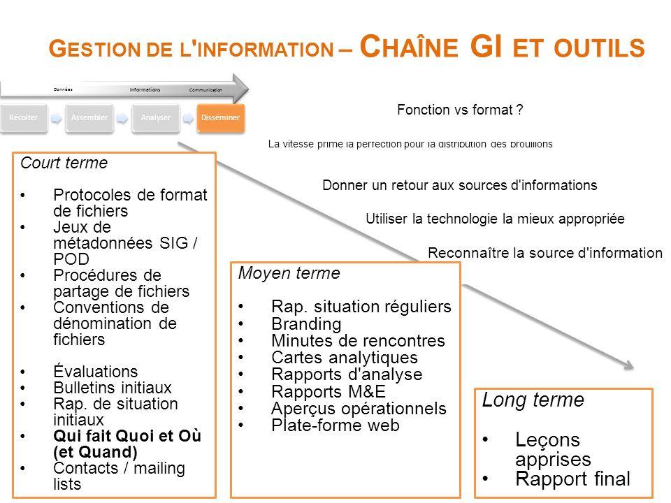 gestion de l u0026 39 information  u2013 outils et comp u00e9tences